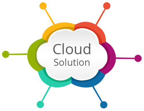 cloud-solution-infog