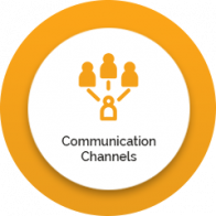 communication-channels01